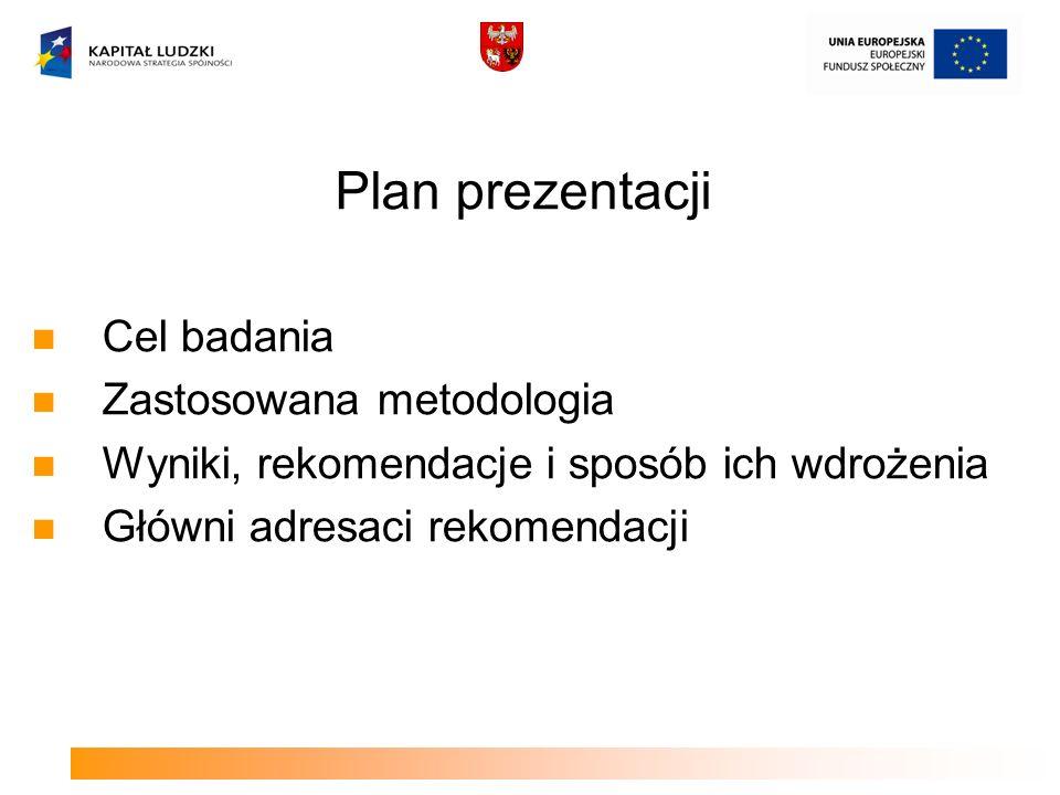 Plan prezentacji Cel badania Zastosowana metodologia