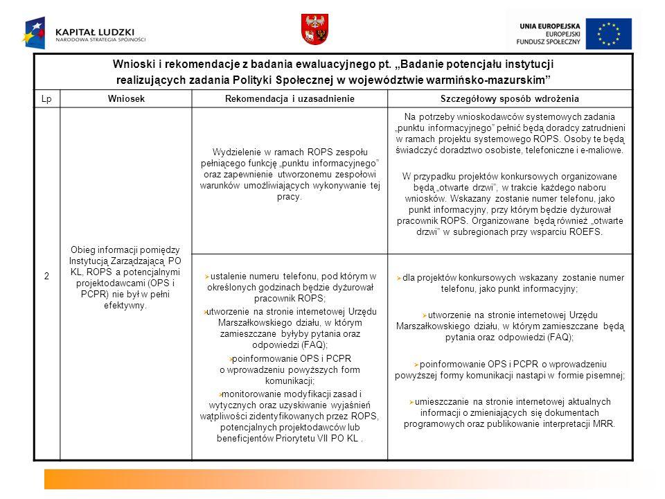 Wnioski i rekomendacje z badania ewaluacyjnego pt