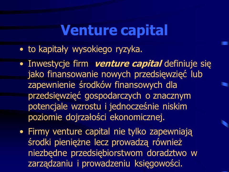 Venture capital to kapitały wysokiego ryzyka.