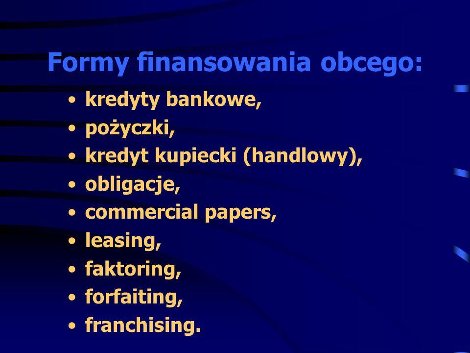 Formy finansowania obcego: