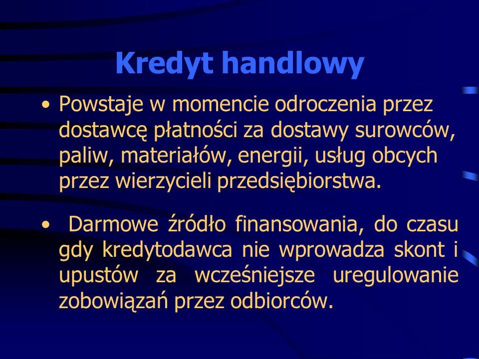 Kredyt handlowy