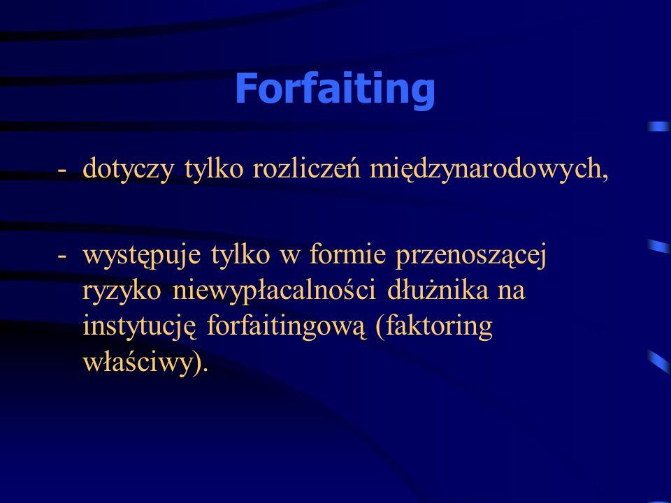Forfaiting dotyczy tylko rozliczeń międzynarodowych,