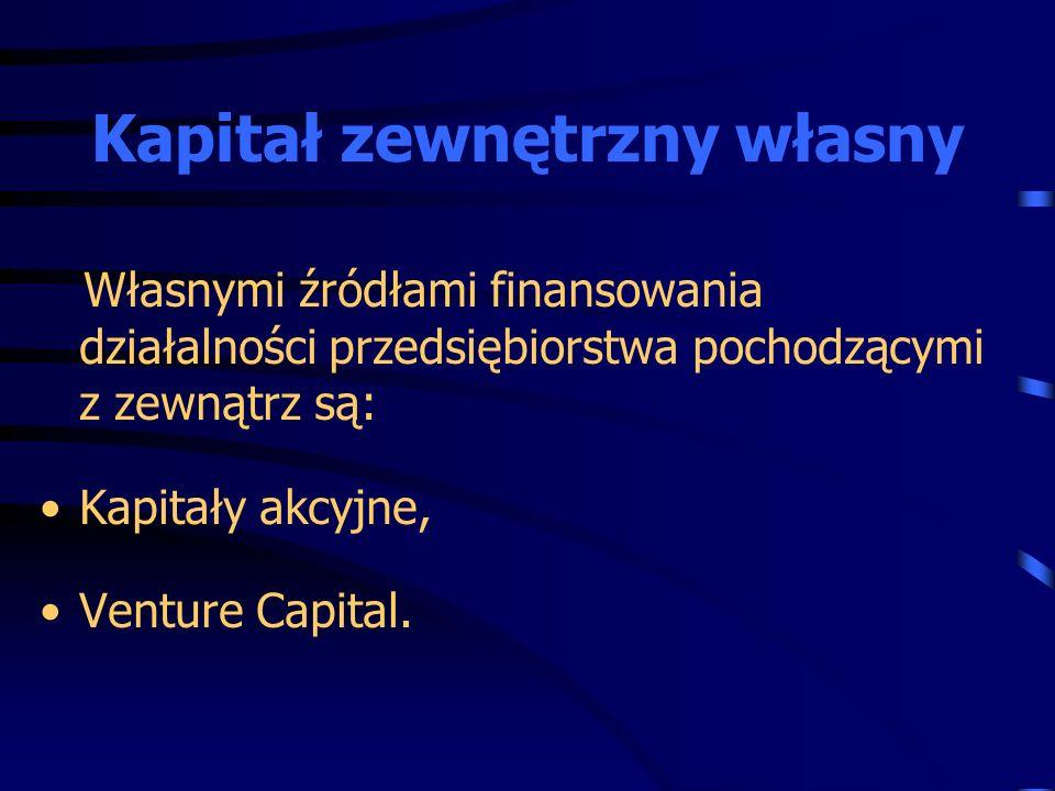 Kapitał zewnętrzny własny
