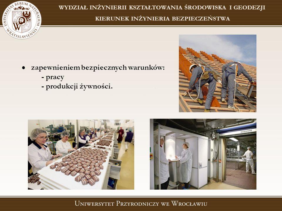 zapewnieniem bezpiecznych warunków: - pracy - produkcji żywności. .