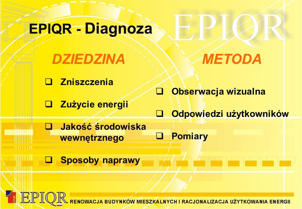 EPIQR - Diagnoza DZIEDZINA METODA Zniszczenia Obserwacja wizualna