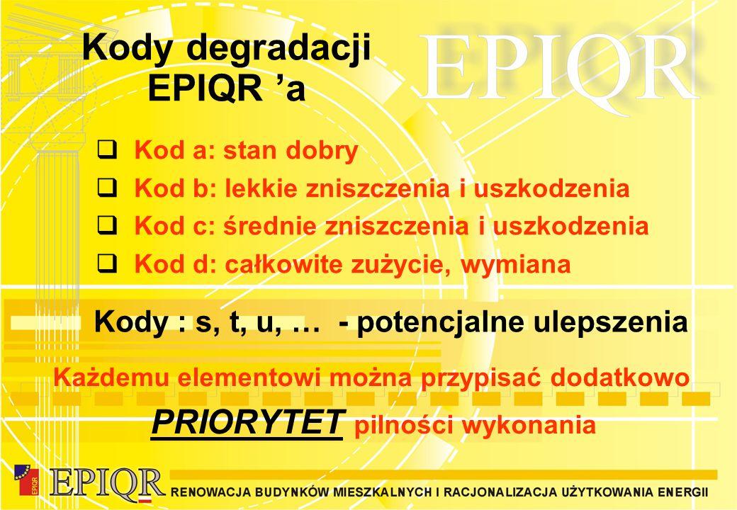 Kody degradacji EPIQR 'a