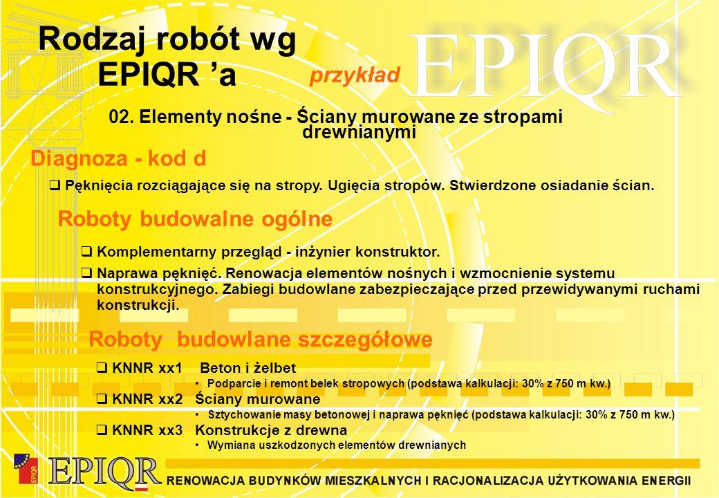 Rodzaj robót wg EPIQR 'a