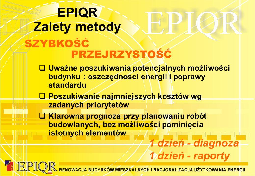 EPIQR Zalety metody SZYBKOŚĆ PRZEJRZYSTOŚĆ 1 dzień - diagnoza