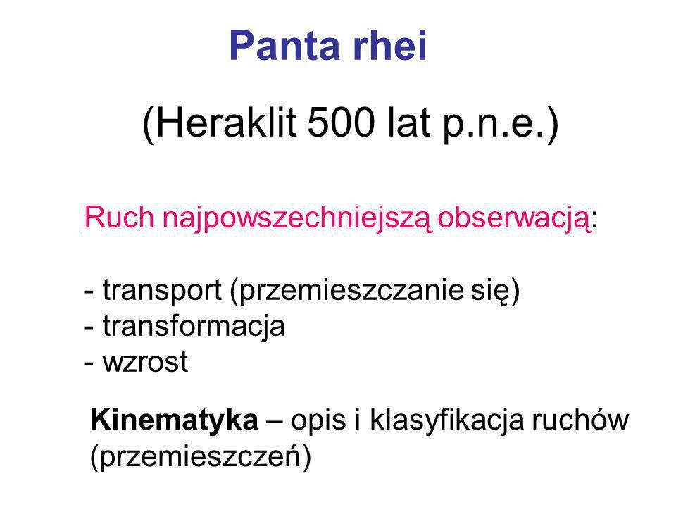 Panta rhei (Heraklit 500 lat p.n.e.)