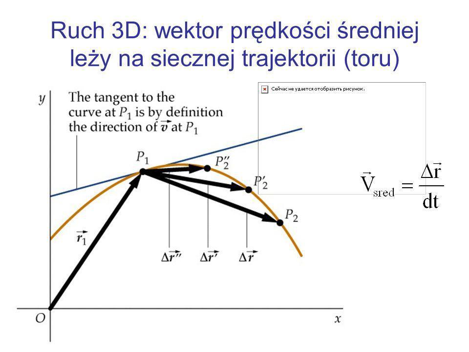 Ruch 3D: wektor prędkości średniej leży na siecznej trajektorii (toru)