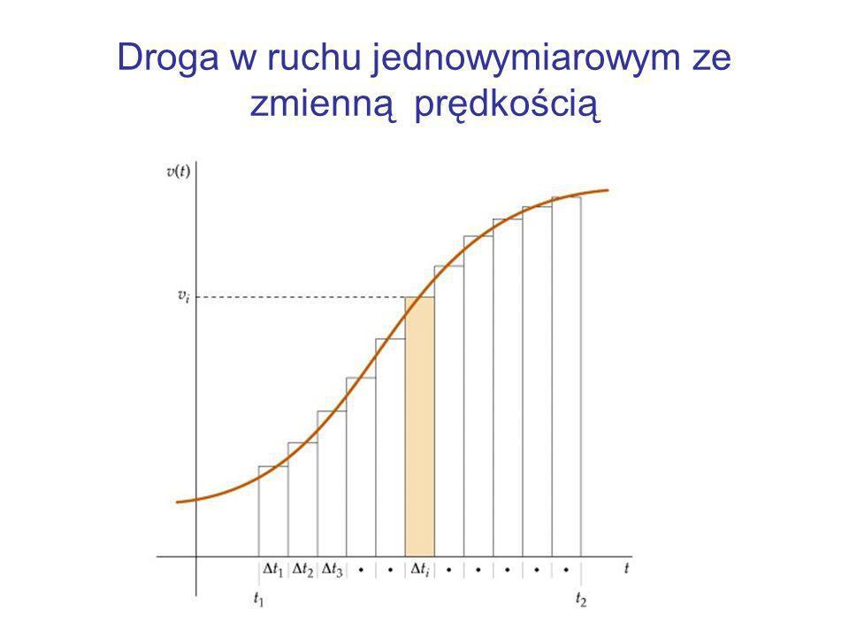 Droga w ruchu jednowymiarowym ze zmienną prędkością