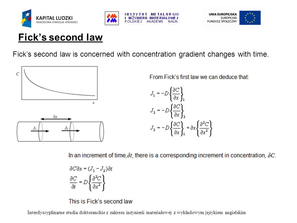 Fick's second law Fick's second law is concerned with concentration gradient changes with time.