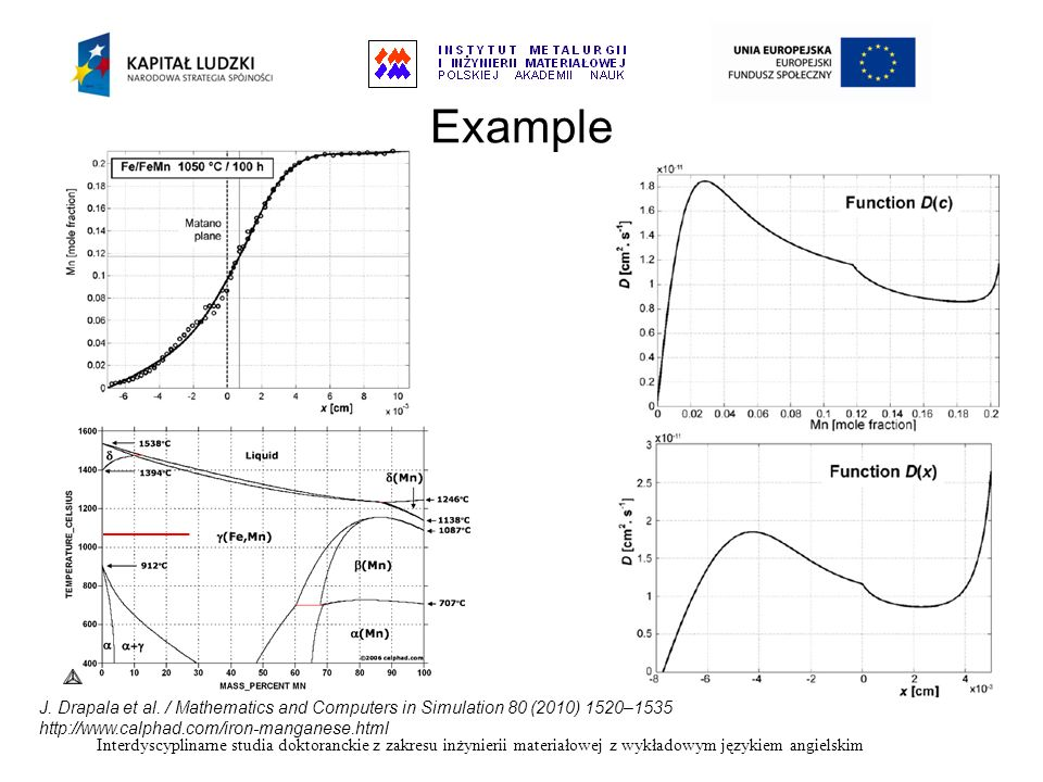 Example J. Drapala et al. / Mathematics and Computers in Simulation 80 (2010) 1520–1535. http://www.calphad.com/iron-manganese.html.