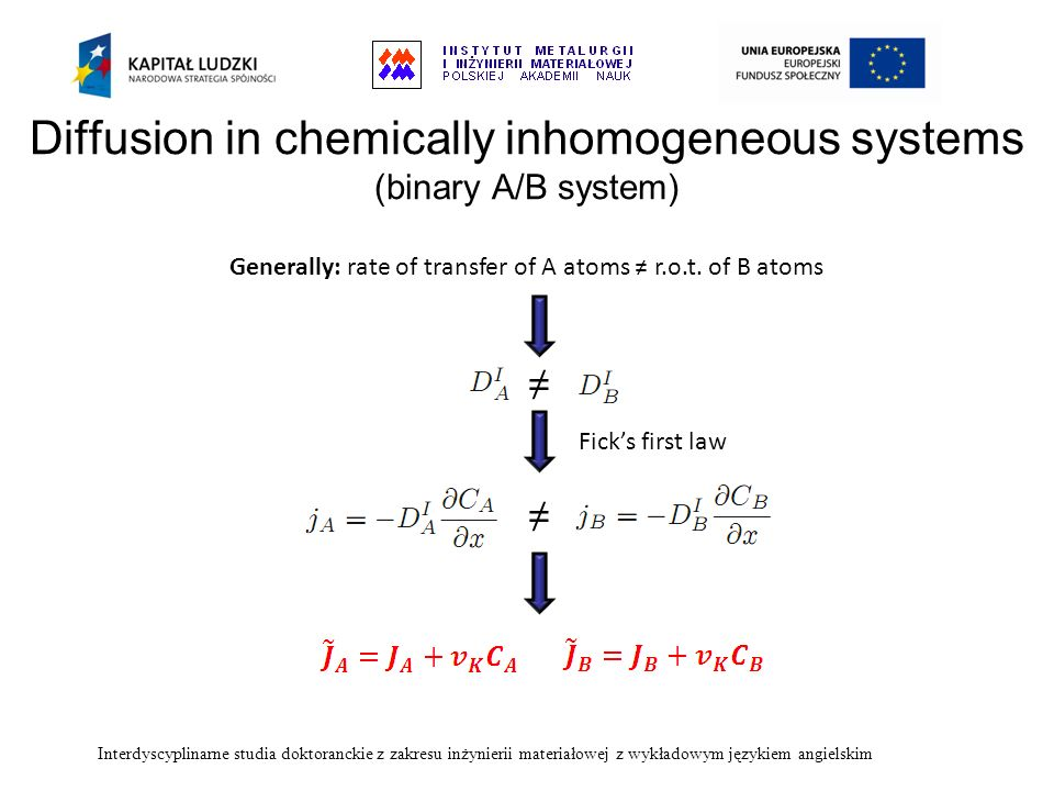 Diffusion in chemically inhomogeneous systems (binary A/B system)