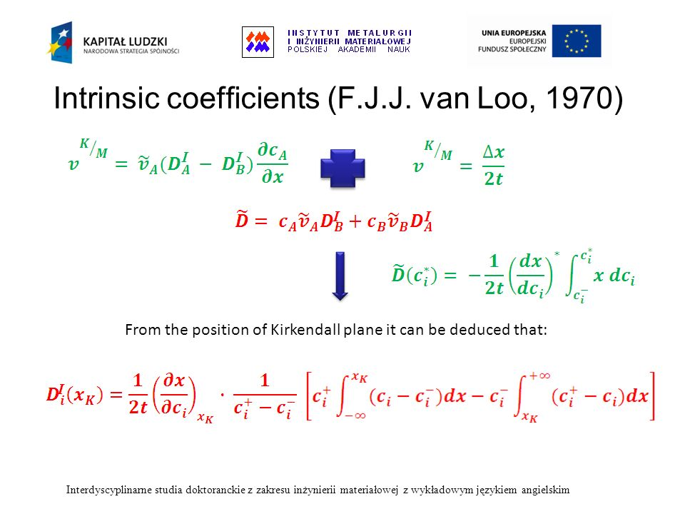 Intrinsic coefficients (F.J.J. van Loo, 1970)
