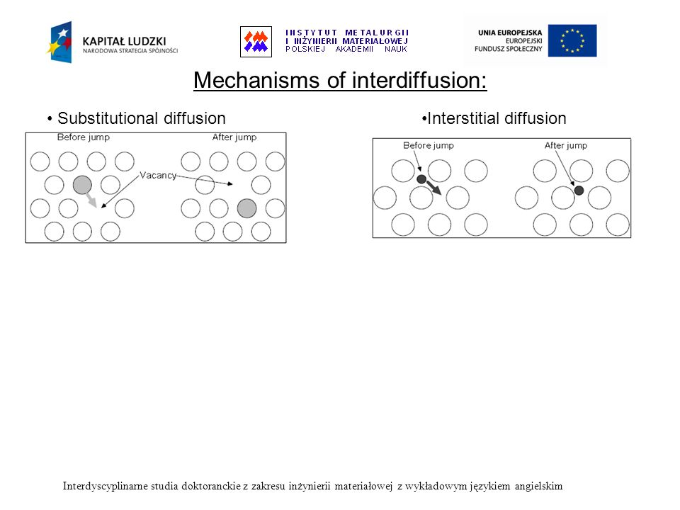 Mechanisms of interdiffusion: