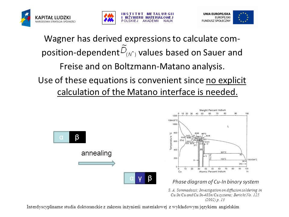 Wagner has derived expressions to calculate com- position-dependent values based on Sauer and Freise and on Boltzmann-Matano analysis. Use of these equations is convenient since no explicit calculation of the Matano interface is needed.