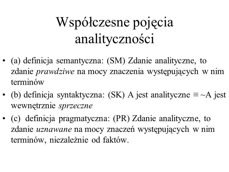 Współczesne pojęcia analityczności