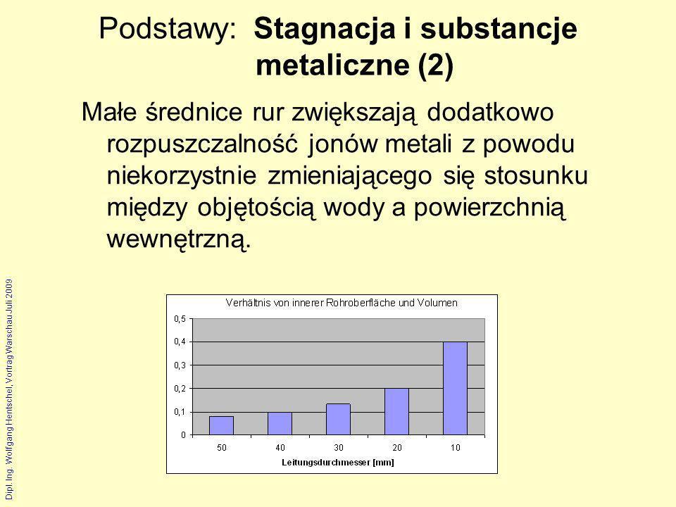 Podstawy: Stagnacja i substancje metaliczne (2)