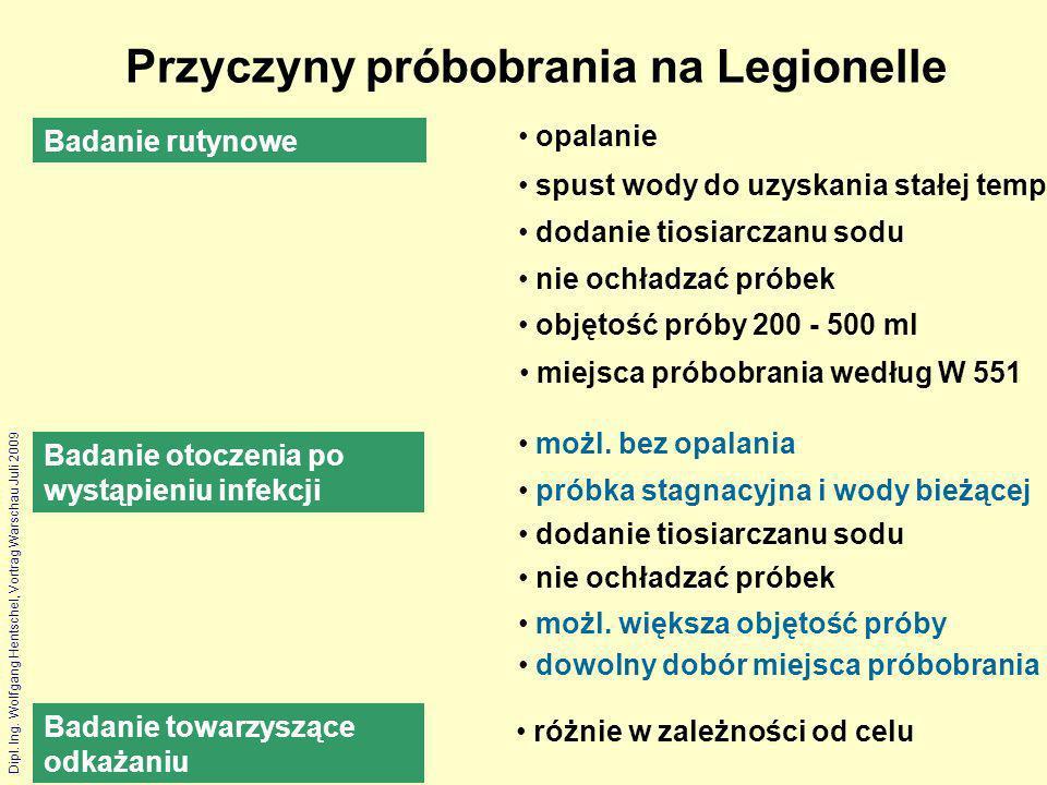 Przyczyny próbobrania na Legionelle