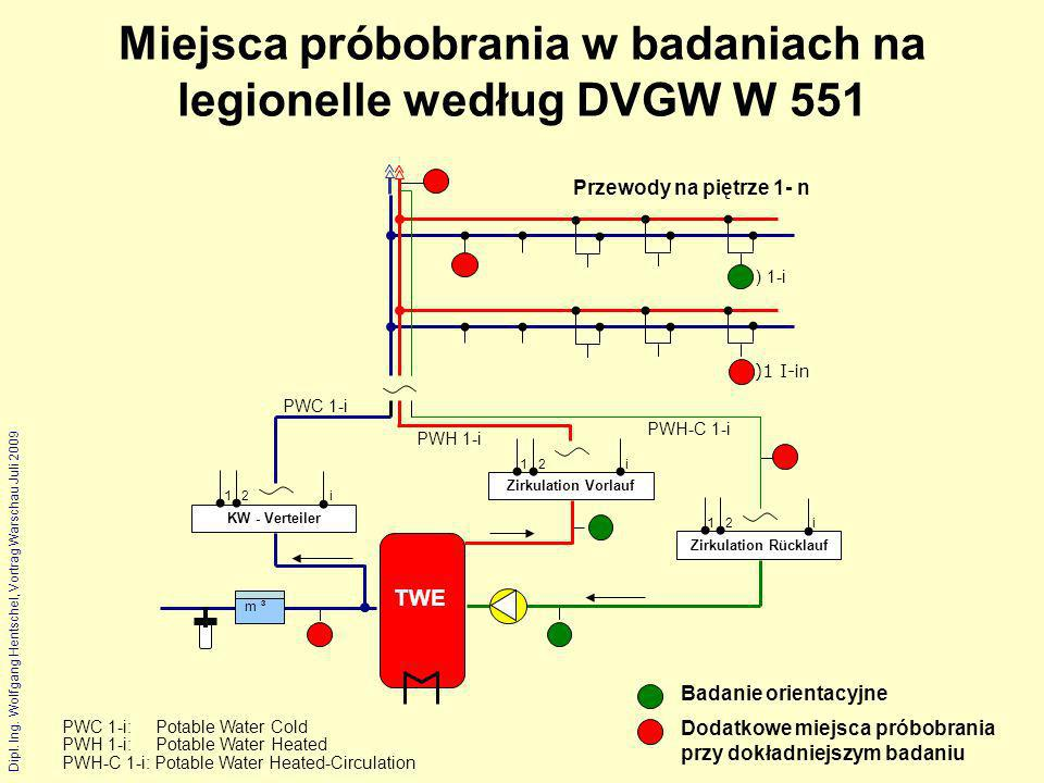 Miejsca próbobrania w badaniach na legionelle według DVGW W 551