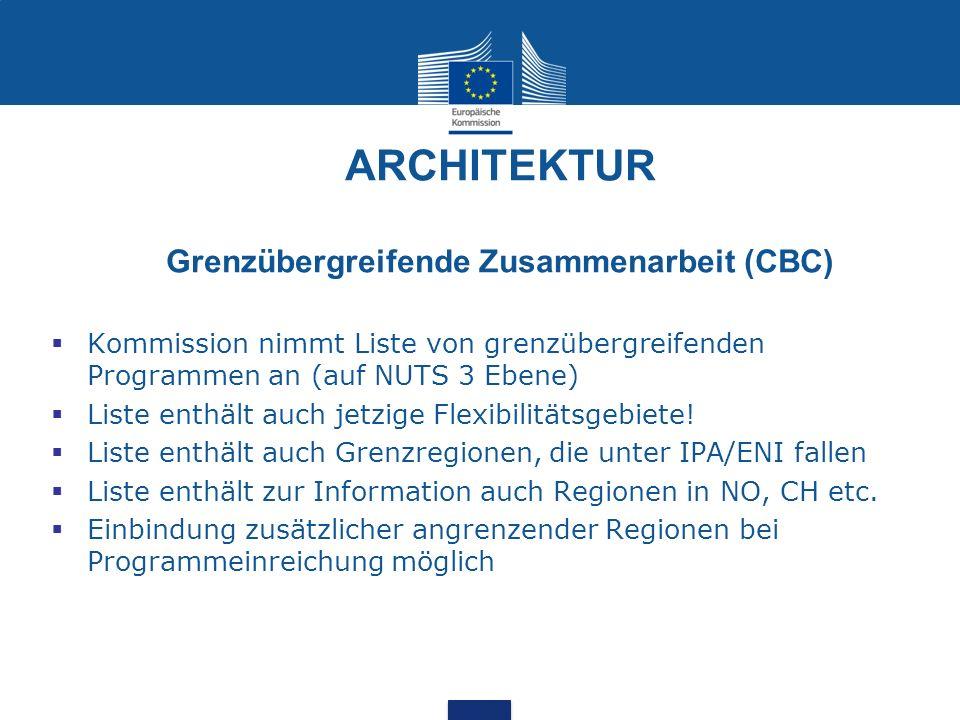 ARCHITEKTUR Grenzübergreifende Zusammenarbeit (CBC)