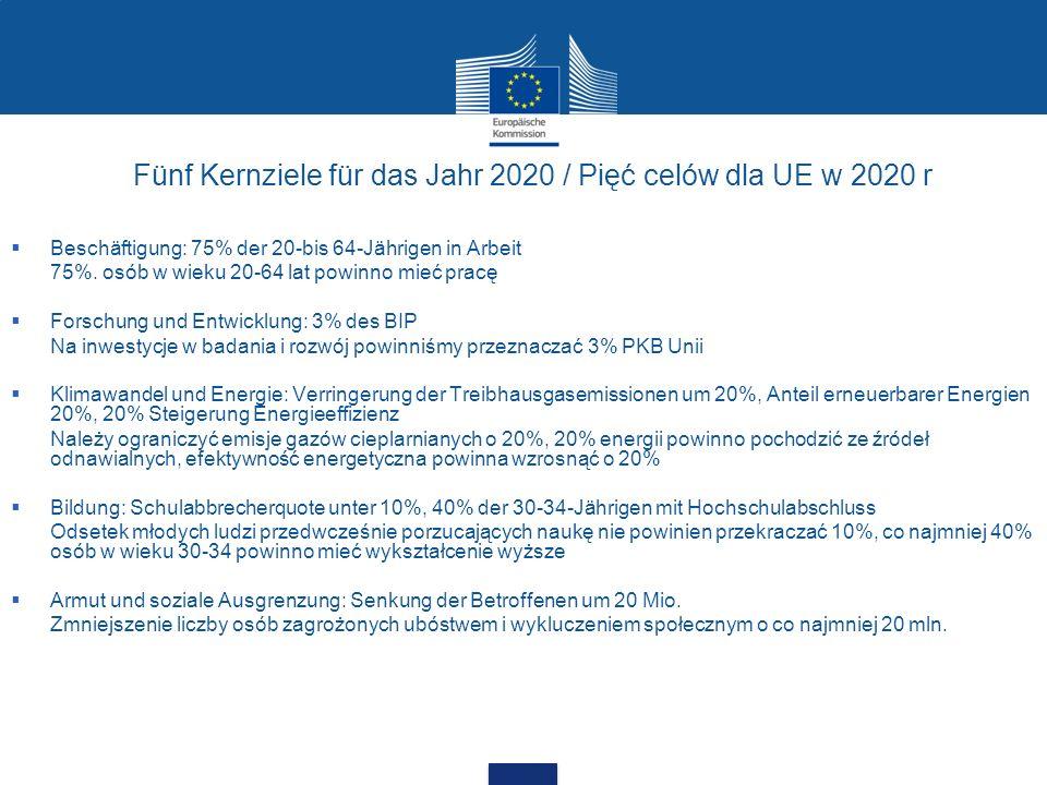 Fünf Kernziele für das Jahr 2020 / Pięć celów dla UE w 2020 r