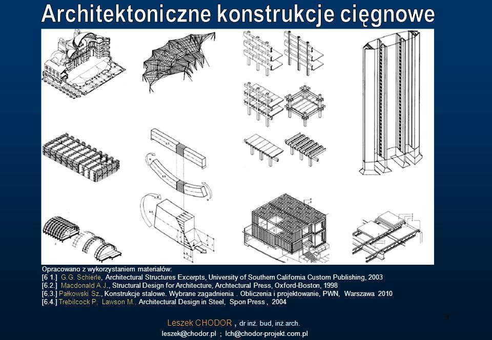 Architektoniczne konstrukcje cięgnowe