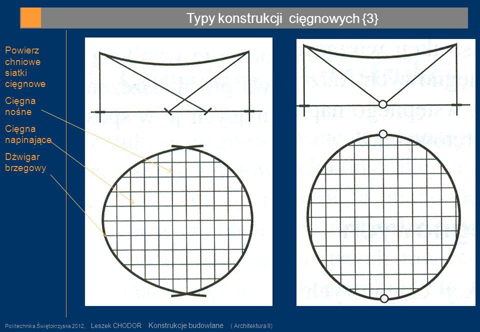 Typy konstrukcji cięgnowych {3}
