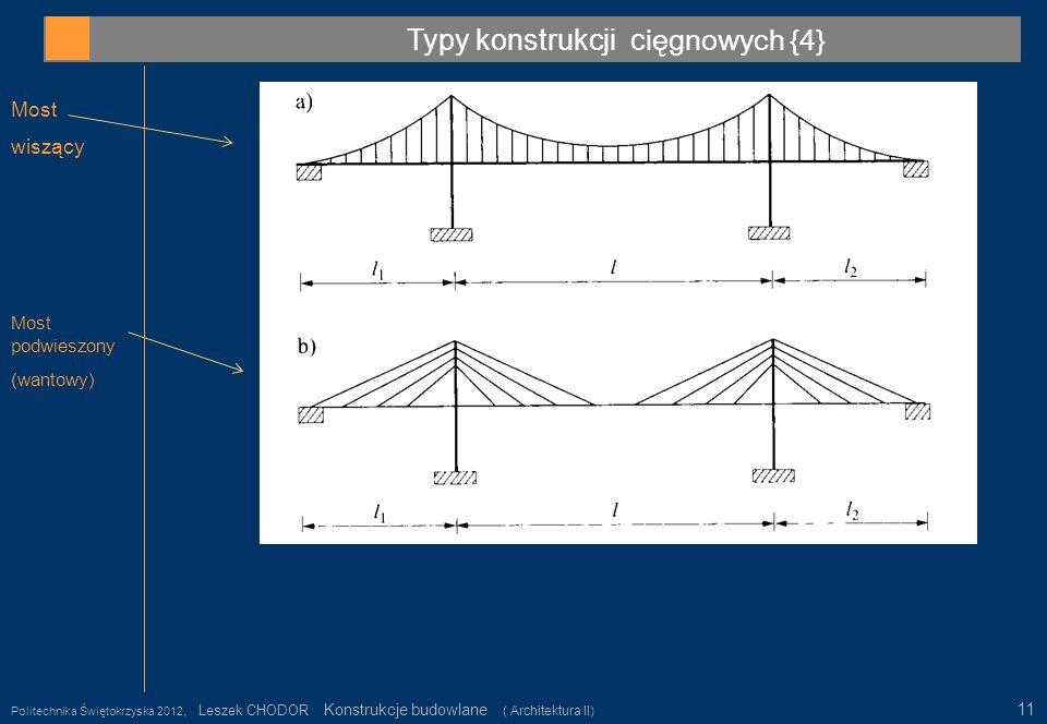 Typy konstrukcji cięgnowych {4}