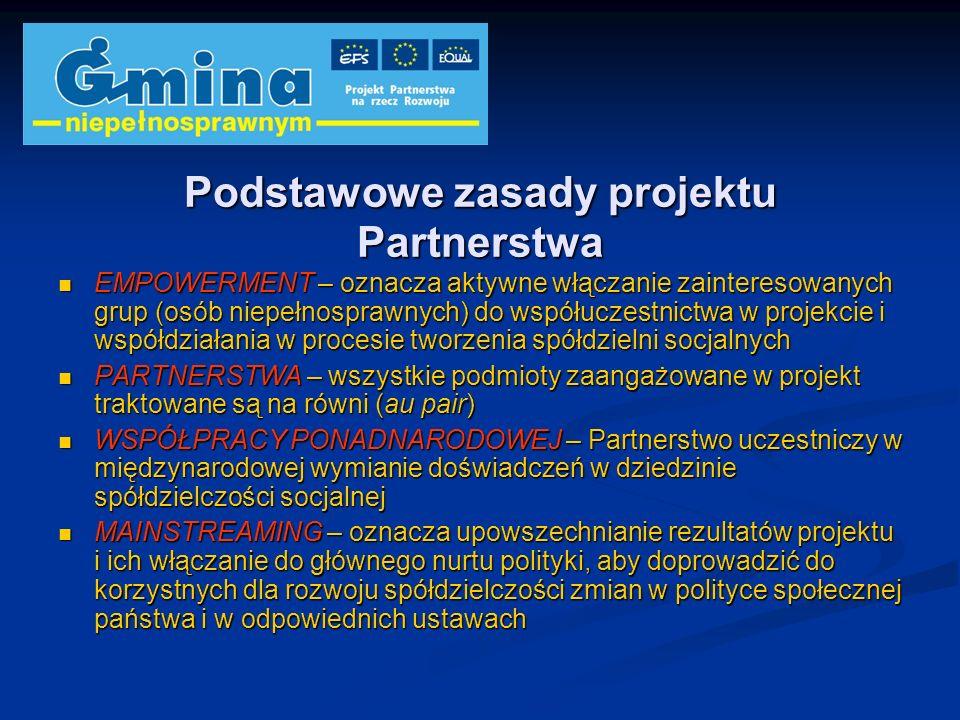 Podstawowe zasady projektu Partnerstwa