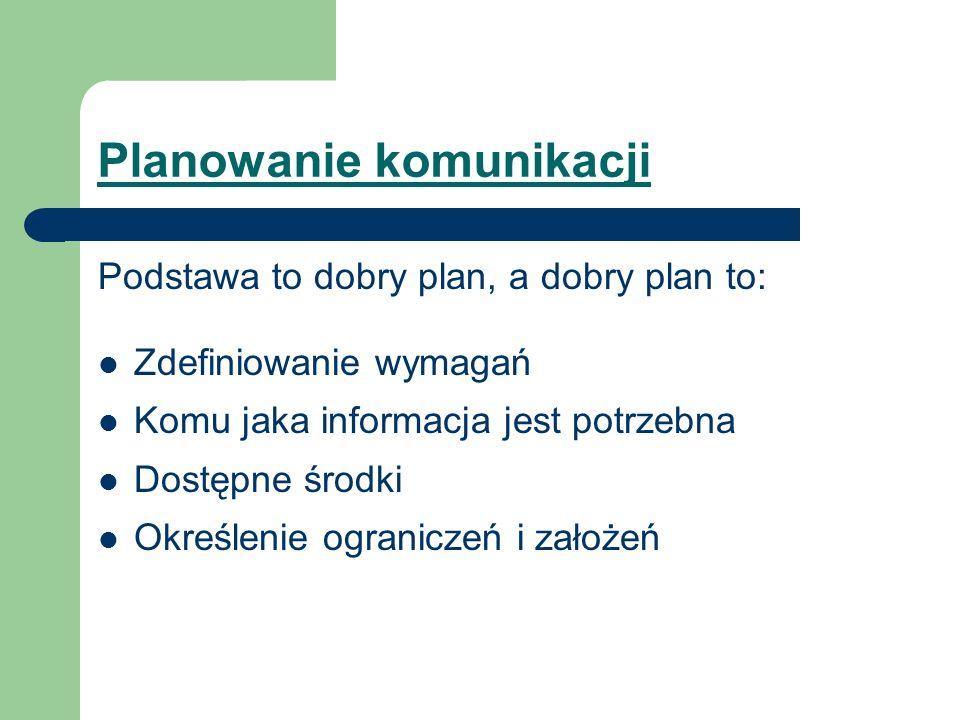 Planowanie komunikacji