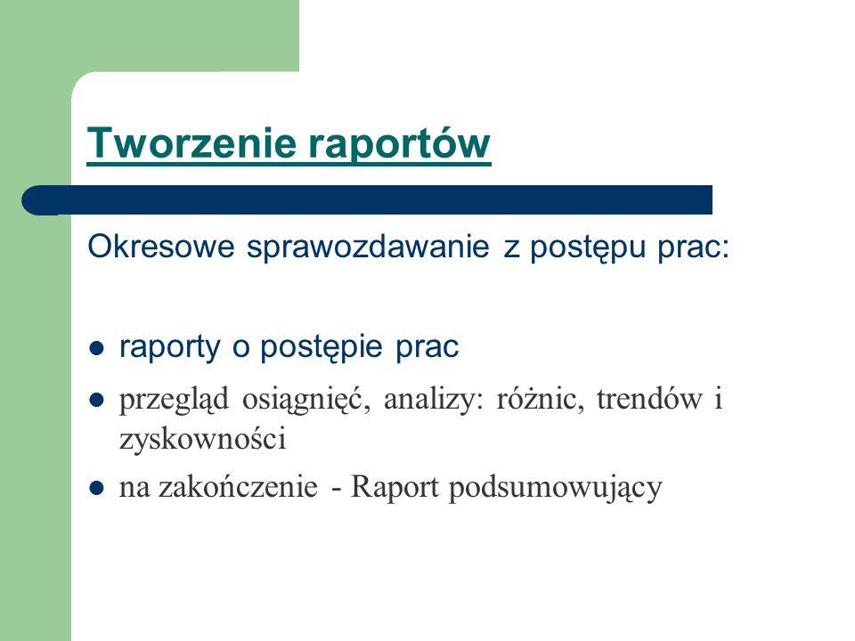Tworzenie raportów Okresowe sprawozdawanie z postępu prac: