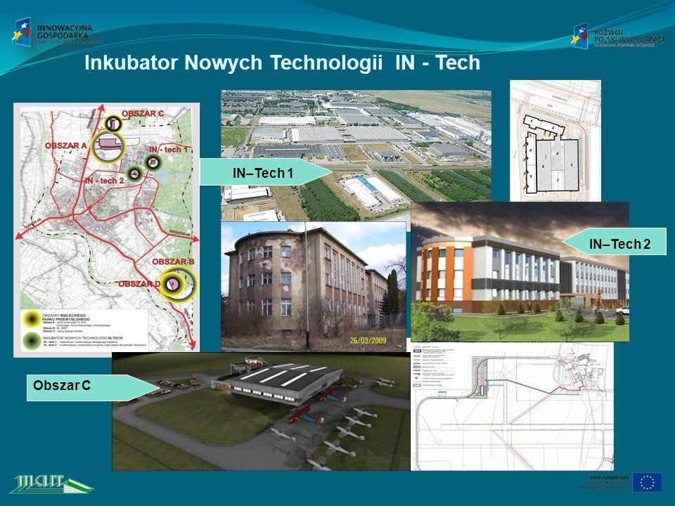 Inkubator Nowych Technologii IN - Tech