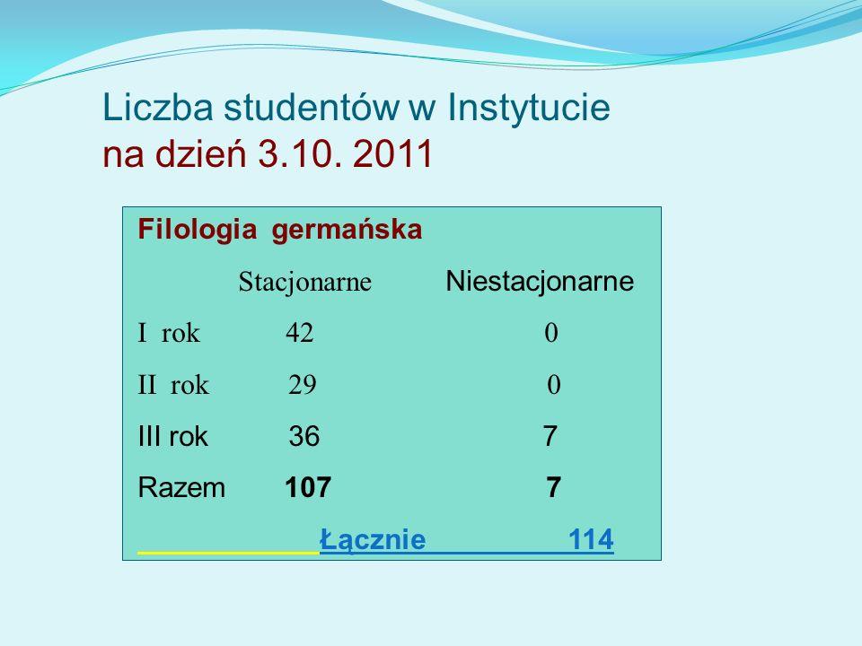 Liczba studentów w Instytucie na dzień 3.10. 2011
