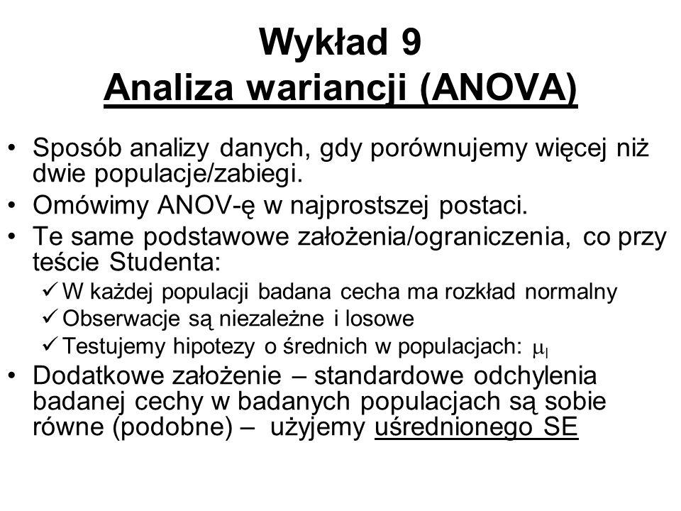 Wykład 9 Analiza wariancji (ANOVA)