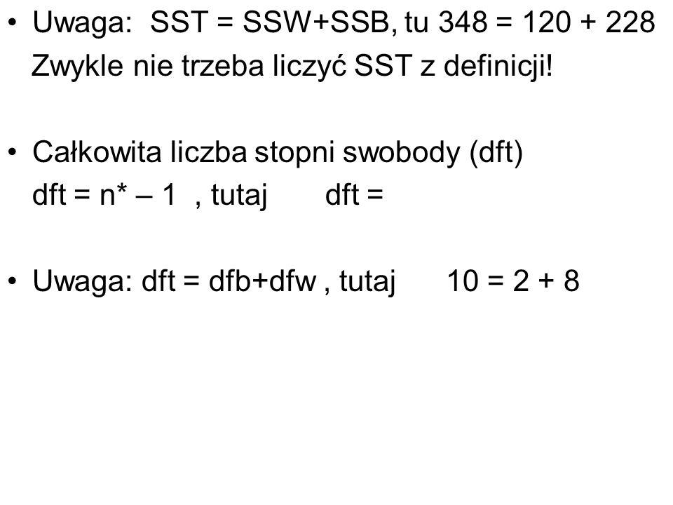 Uwaga: SST = SSW+SSB, tu 348 = 120 + 228