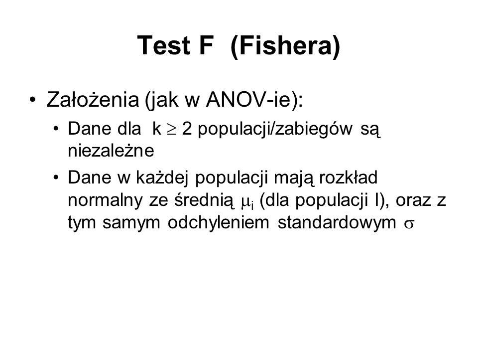 Test F (Fishera) Założenia (jak w ANOV-ie):