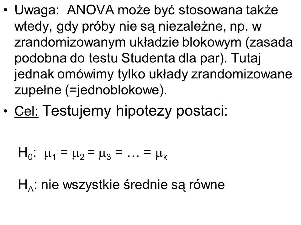 Uwaga: ANOVA może być stosowana także wtedy, gdy próby nie są niezależne, np. w zrandomizowanym układzie blokowym (zasada podobna do testu Studenta dla par). Tutaj jednak omówimy tylko układy zrandomizowane zupełne (=jednoblokowe).