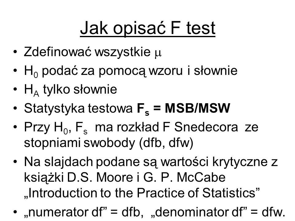 Jak opisać F test Zdefinować wszystkie 