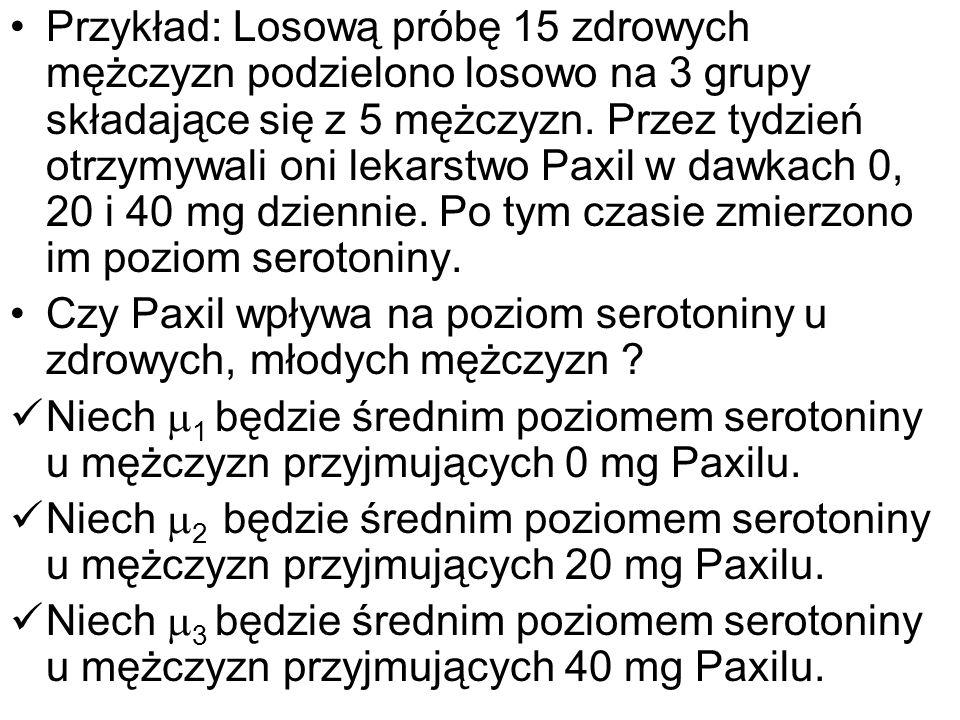Przykład: Losową próbę 15 zdrowych mężczyzn podzielono losowo na 3 grupy składające się z 5 mężczyzn. Przez tydzień otrzymywali oni lekarstwo Paxil w dawkach 0, 20 i 40 mg dziennie. Po tym czasie zmierzono im poziom serotoniny.