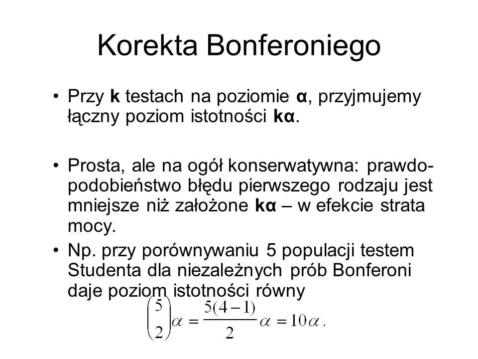 Korekta Bonferoniego Przy k testach na poziomie α, przyjmujemy łączny poziom istotności kα.