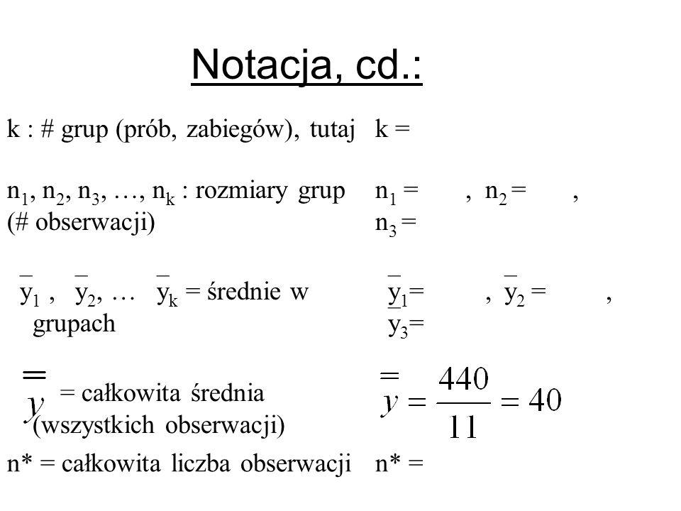 Notacja, cd.: k : # grup (prób, zabiegów), tutaj k =