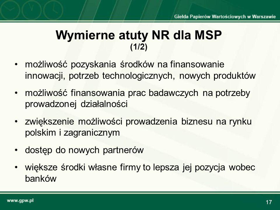 Wymierne atuty NR dla MSP (1/2)