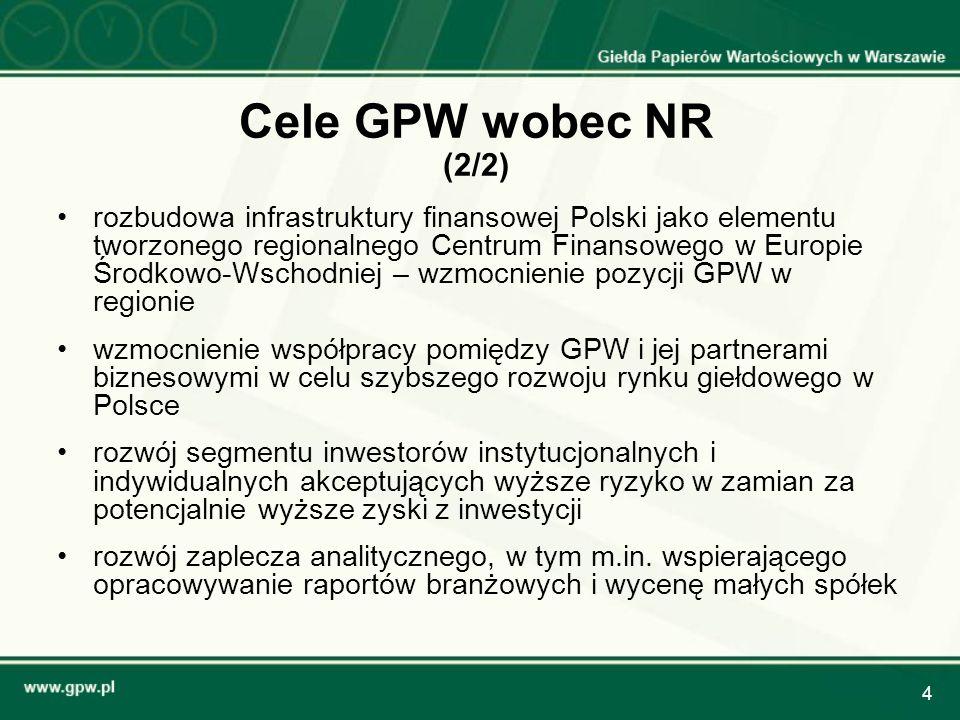 Cele GPW wobec NR (2/2)