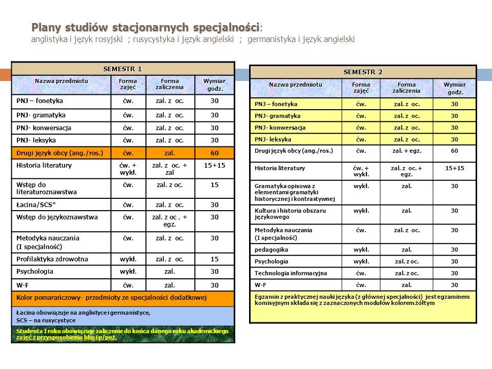Plany studiów stacjonarnych specjalności: anglistyka i język rosyjski ; rusycystyka i język angielski ; germanistyka i język angielski