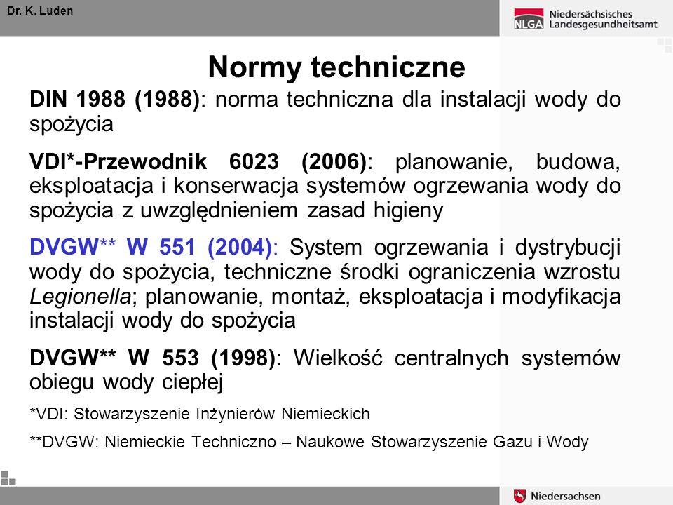 Dr. K. Luden Normy techniczne. DIN 1988 (1988): norma techniczna dla instalacji wody do spożycia.