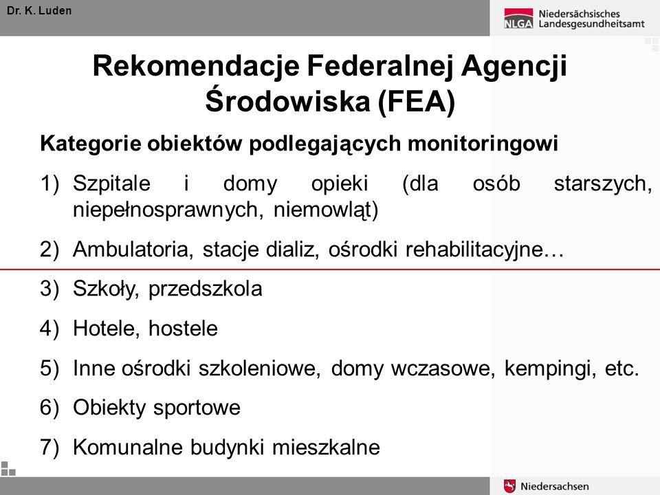 Rekomendacje Federalnej Agencji Środowiska (FEA)