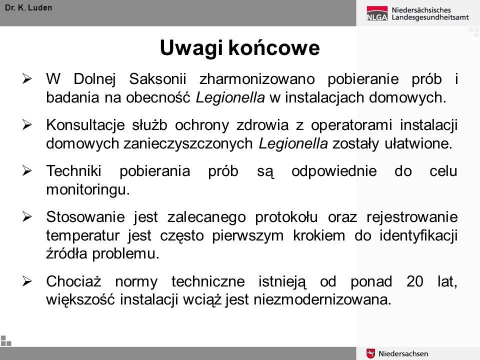 Dr. K. Luden Uwagi końcowe. W Dolnej Saksonii zharmonizowano pobieranie prób i badania na obecność Legionella w instalacjach domowych.