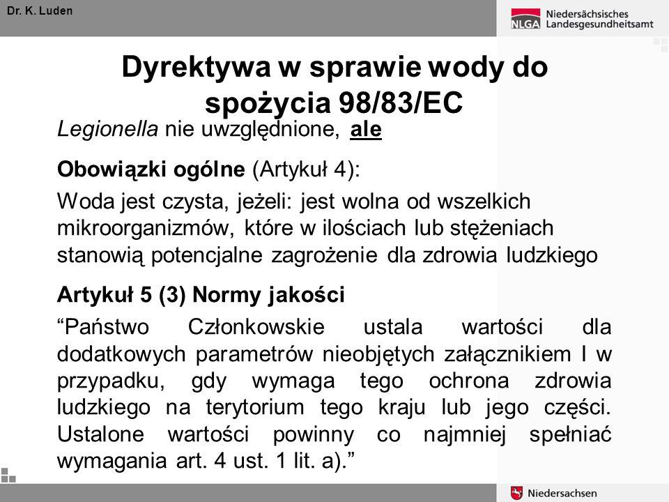 Dyrektywa w sprawie wody do spożycia 98/83/EC